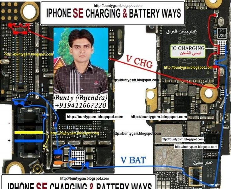 a288d0d2f34c083b95e70b5ba90fc4e0 iphone se apple iphone