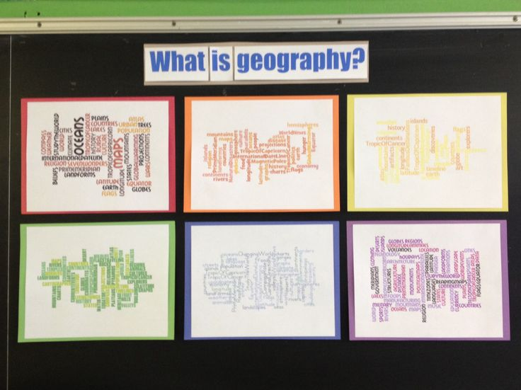 "Wordles for ""What is Geography?"""