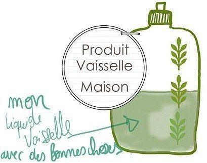 """D'un côté, les produits vaisselle classiques, polluants et nocifs pour votre peau. De l'autre, les produits écologiques, plus respectueux, mais souvent chers. Alors que le """"fait maison"""" gagne du terrain, pourquoi ne pas confectionner soi-même un liquide vaisselle respectueux de l'environnement et économique ?"""