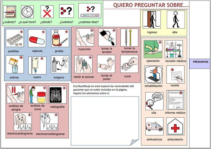Cuaderno de comunicación de apoyo al paciente 9 - http://www.ciapat.org/biblioteca/pdf/890-Cuaderno_de_apoyo_a_la_comunicacion_con_el_paciente.pdf