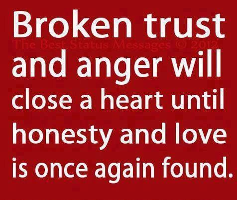 Quotes About Trust Issues and Lies In a Relationshiop and Love ...