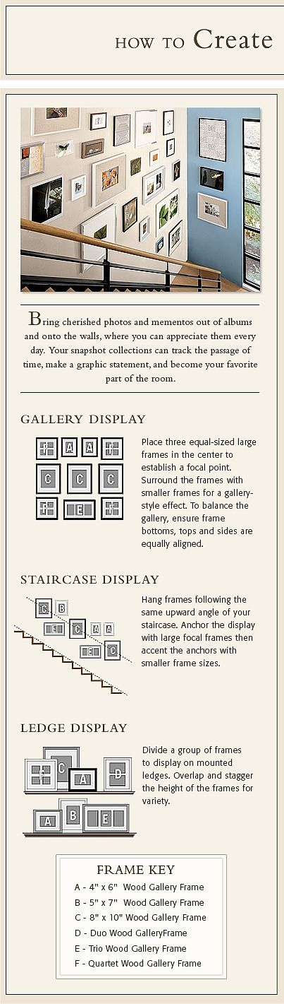 How To Create a Photo Gallery in the house