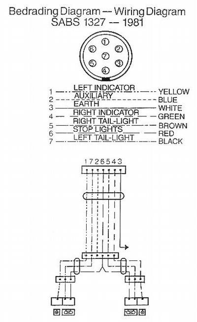 standard 5 pin trailer lights wiring diagram