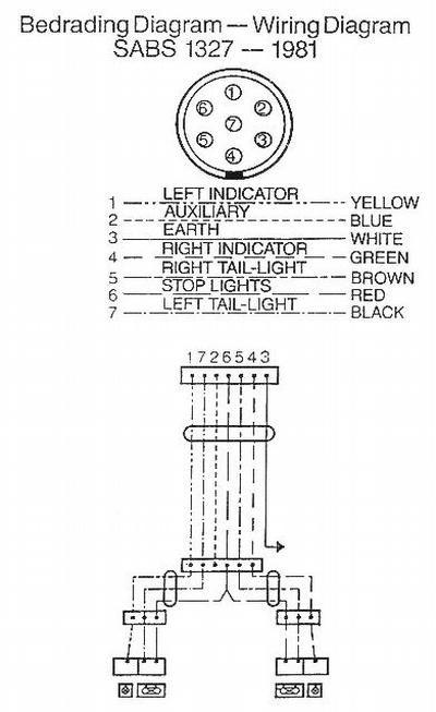 Best 25 Trailer wiring diagram ideas on Pinterest