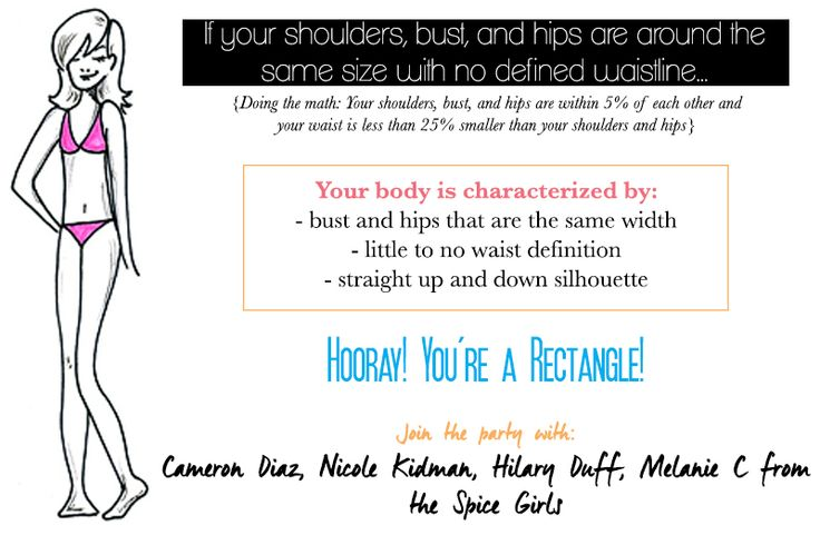 Rectangle body shape Find Your Body Shape - The Beginner's Guide