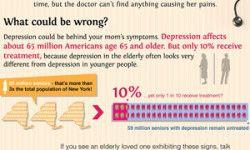 Newer Medications for Depression Place Elderly at Risk