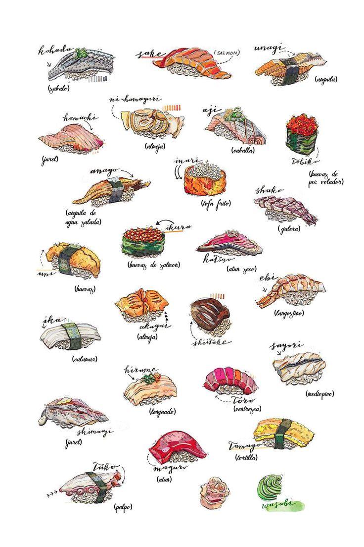 17 mejores ideas sobre sushi tipos en pinterest sushi for Diferentes tipos de viveros