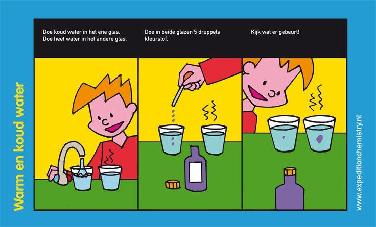 Onderzoek of kleurstof sneller oplost in warm water of koud water.