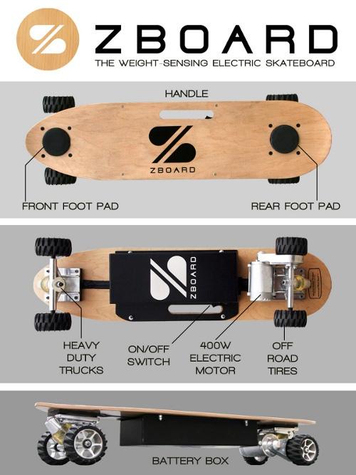 73 best Skateboard images on Pinterest
