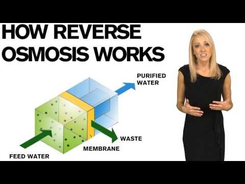 ▶ How Reverse Osmosis systems work - YouTube