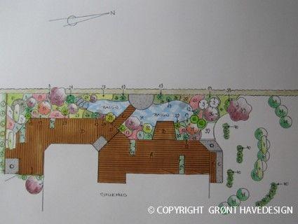 En haveplan er et godt valg hvis du gerne vil have bedre overblik og dit næste haveprojekt