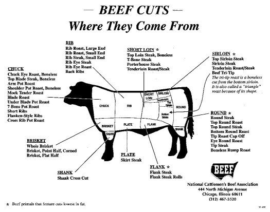 17 Best Images About Beef Recipes Bbq Beef