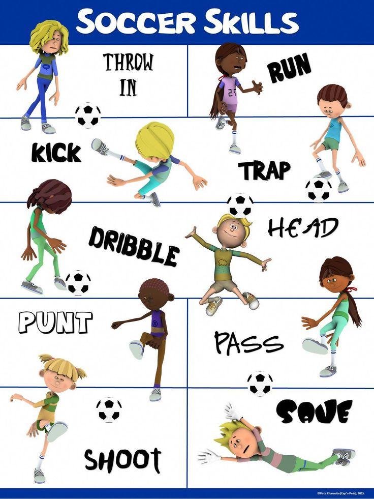 PE Poster Soccer Skills soccerpractice Soccer drills