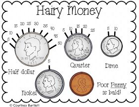 Swimming Into Second: Money, Money, Money (freebies)