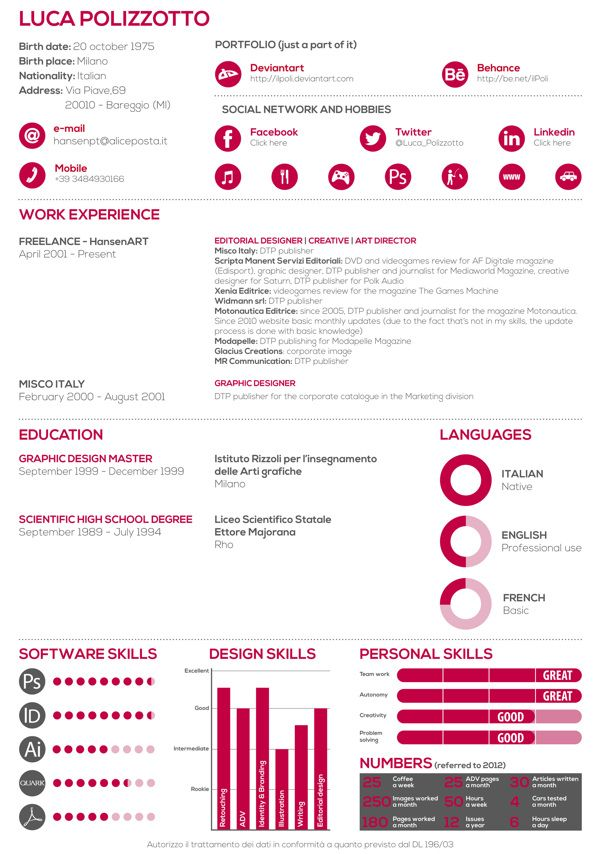 Best  New Resume Format Ideas On   Best Cv Formats