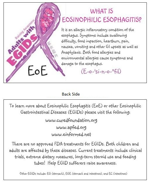 Informative cards all about Eosinophilic Esophagitis