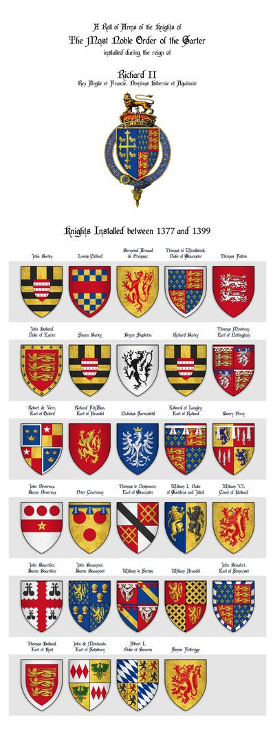 KING RICHARD II - Roll of arms of the Knights of the Garter installed during his reign