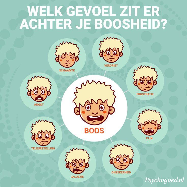 Achter boosheid gaat altijd een andere emotie schuil. In de psychologie noemen ze boosheid dan ook een secundaire emotie. Door te ontdekken wat er achter de boosheid schuil gaat, kun je je kind veel beter helpen. Boosheid zakt snel als je reageert op de achterliggende emotie in plaats van op het boze gedrag. #infographic boosheid #boos #woede #driftbui