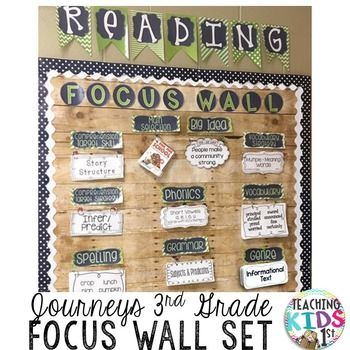 {LIME GREEN, NAVY} Journeys Reading Focus Wall Set for 3rd Grade!!This set includes everything you need to replace your focus wall poster! This focus wall set can be used for whole group instruction, or students can take and use the flip charts in centers.