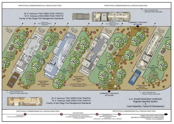 Pin by Jim Huempfner on RV Lot Parking design, Rv parks
