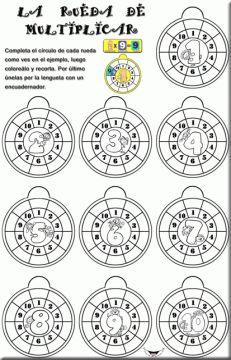 Tablas multiplicar en circulo