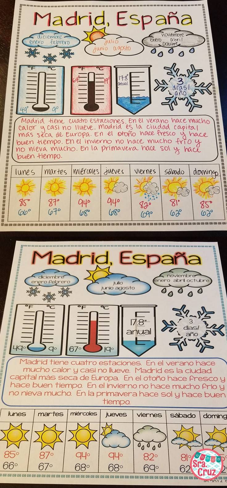 Spanish weather / El Tiempo research project - research cities in Spanish-speaking countries - handwritten and digital versions (ppt and Google Slides)