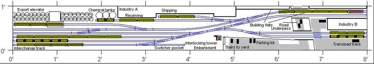 Image result for n scale shelf layout