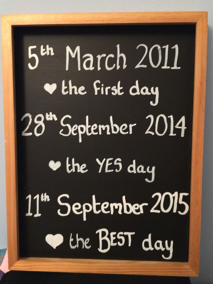 Made this for our wedding, old photo frame, chalkboard paint and chalk. Wedding day, yes day, first day. Love!