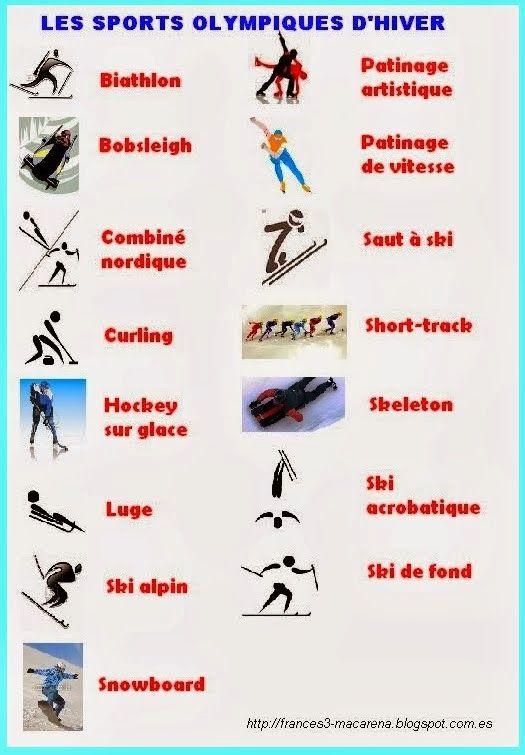 BLOG DE FRANCÉS DE LA E.S.O. (A1): Les sports des Jeux Olympiques d'hiver