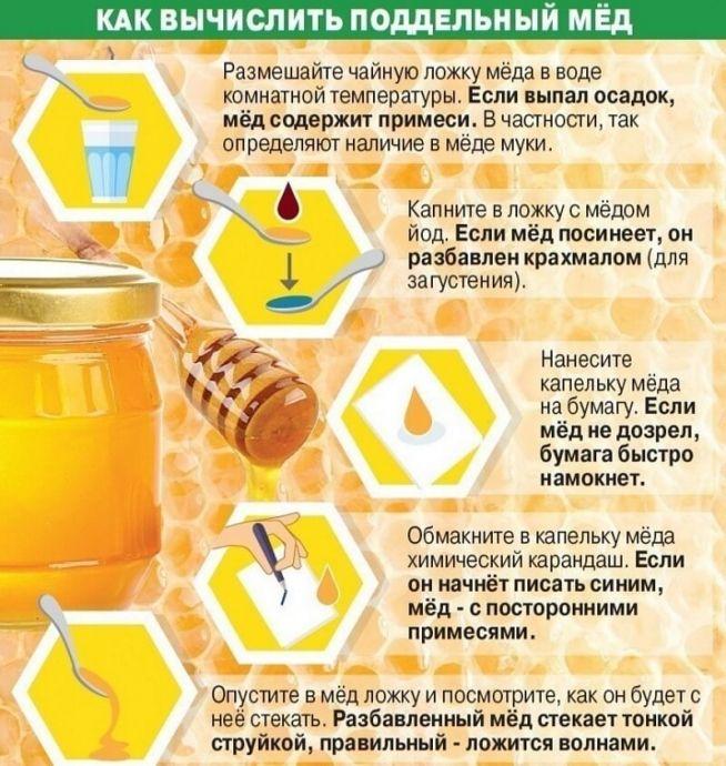Как вычислить поддельный мед 0