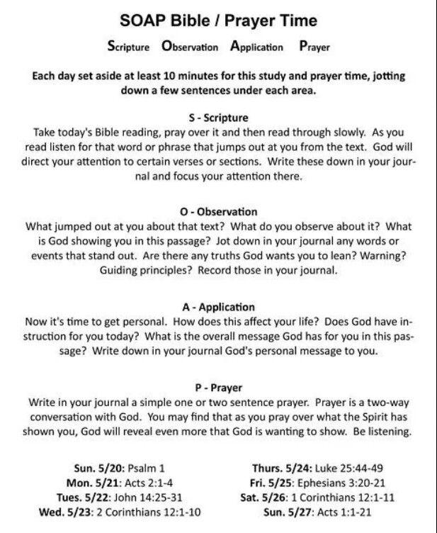 S.O.A.P. Scripture,  Observation,  Application,  Prayer