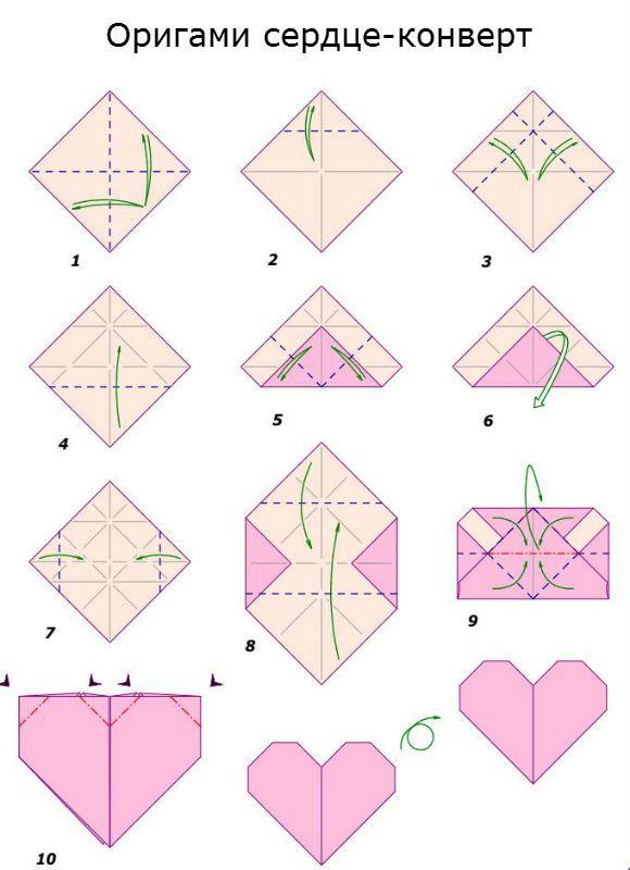 Поздравление день, сердечко из бумаги оригами открытка
