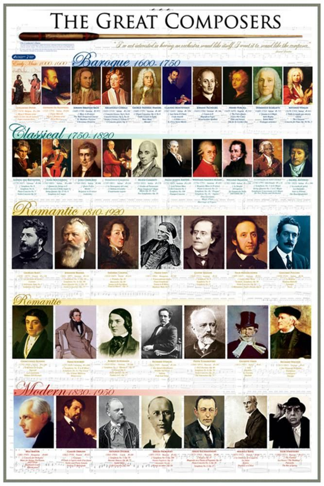 Classical Composers Prints Allposters Com In 2020 Music Appreciation Music Composition Classical Music Composers