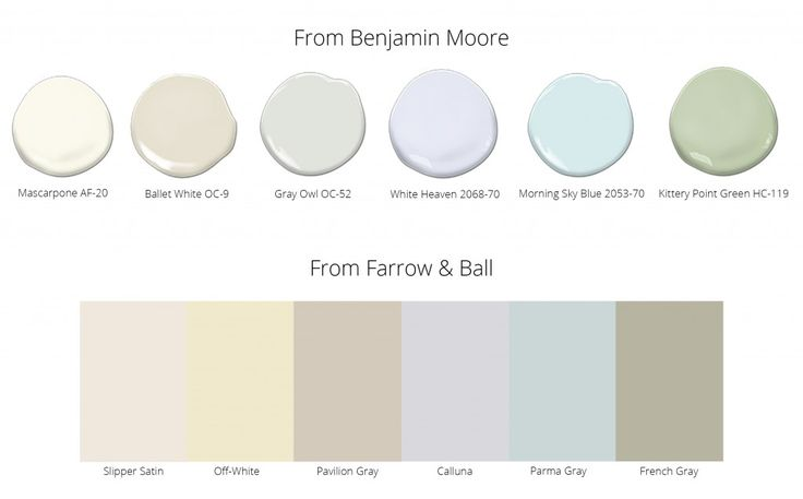 De 25 bedste id er inden for french country colors p for French country wall paint colors