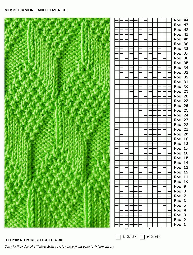 Moss Diamond and Lozenge knit stitch pattern