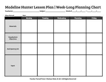Use this chart to plan out the basics of a Madeline Hunter Lesson Plan for each day of the week. Use one chart per class period per week to assure your students are getting the direct, explicit instruction they need.  Higher education faculty and pre-service teachers and student teachers will find much use out of this form for teaching, learning, and assessing about the Madeline Hunter Lesson Plan.
