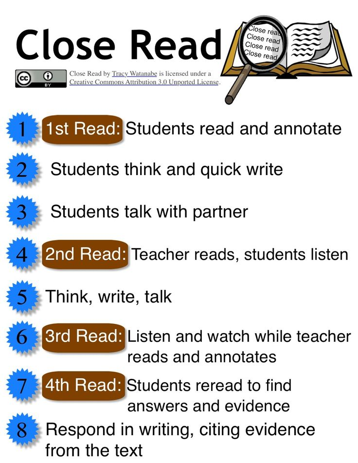 99 best anchor charts nonfiction images on pinterest teaching wwwatanabe close read complex text and annotate with tech part to website and also read through text dependent questions ccuart Gallery