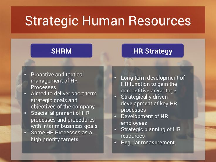 Human resources management of e commerce
