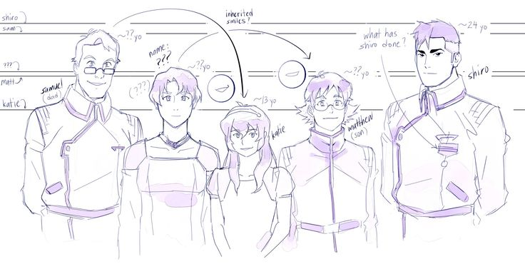 mer в Твиттере: «holts + shiro,, still trying to figure out height differences…