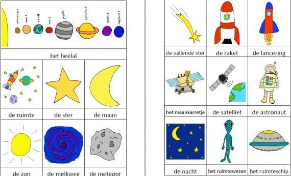 Dit woordweb in het thema ruimte kun je downloaden op de website van Juf Milou.