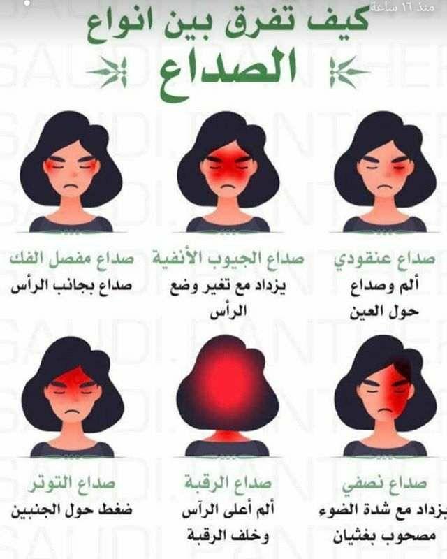 كيف تفرق بين أنواع الصداع Good Vocabulary Words Arabian Makeup Beautiful Arabic Words