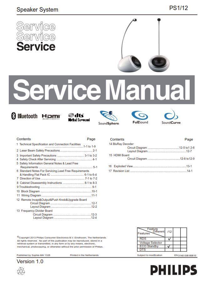Philips Fidelio Soundsphere Designline Ps1 Service Manual Philips Maintenance Jobs Manual