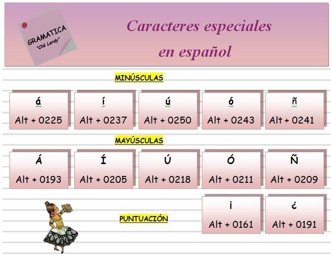 Les caractères spéciaux en espagnol