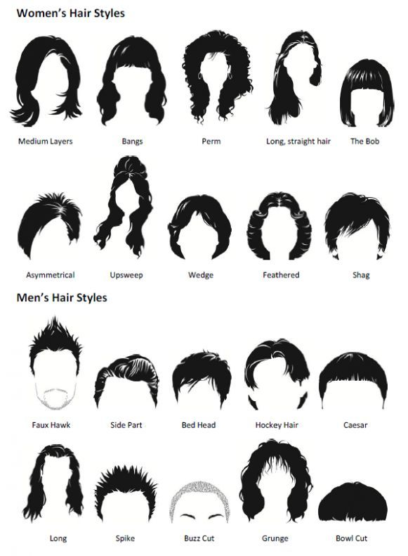 Hairstyle Names For Women Names Of Haircuts Hairstyle Names Girl Haircuts