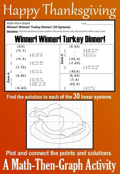 Winner Winner Turkey Dinner A Math Then Graph Activity Solve