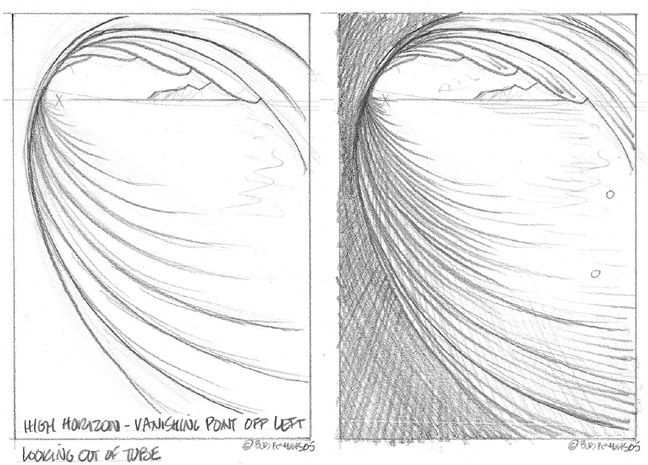 How to draw a wave, assortment of views