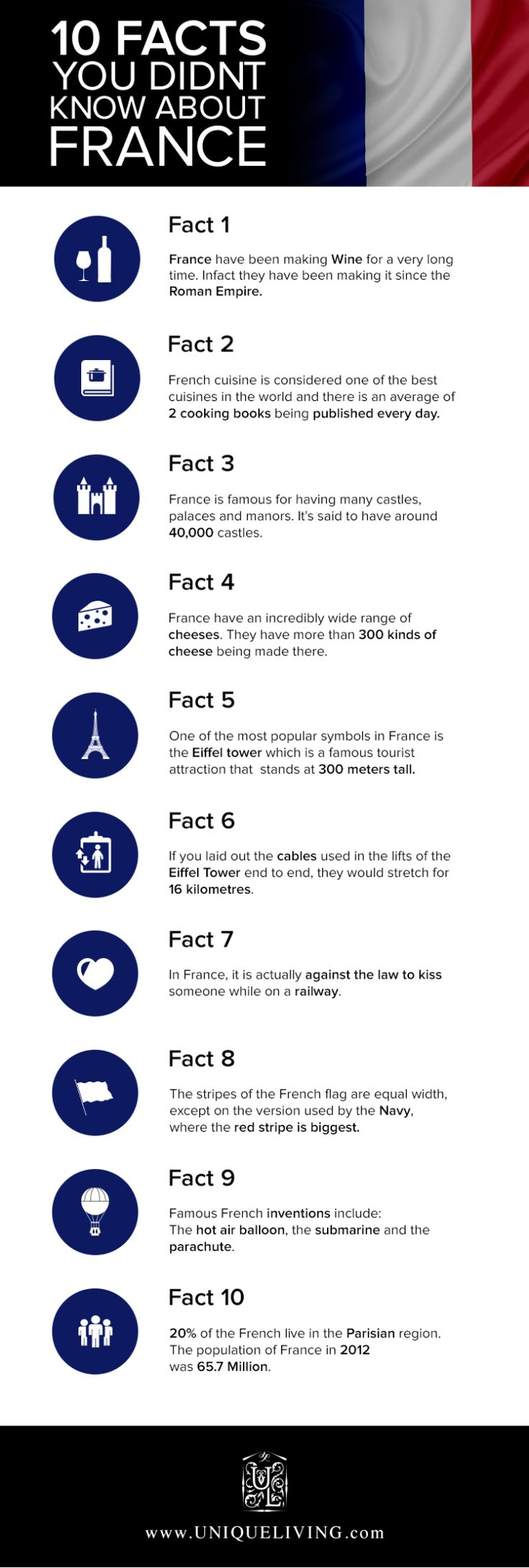 Infographic – Ten Facts About France You May Not Have Known