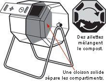 Composteur rotatif à compartiment double - Lee Valley Tools