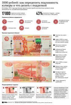Инфографика | РИА Новости