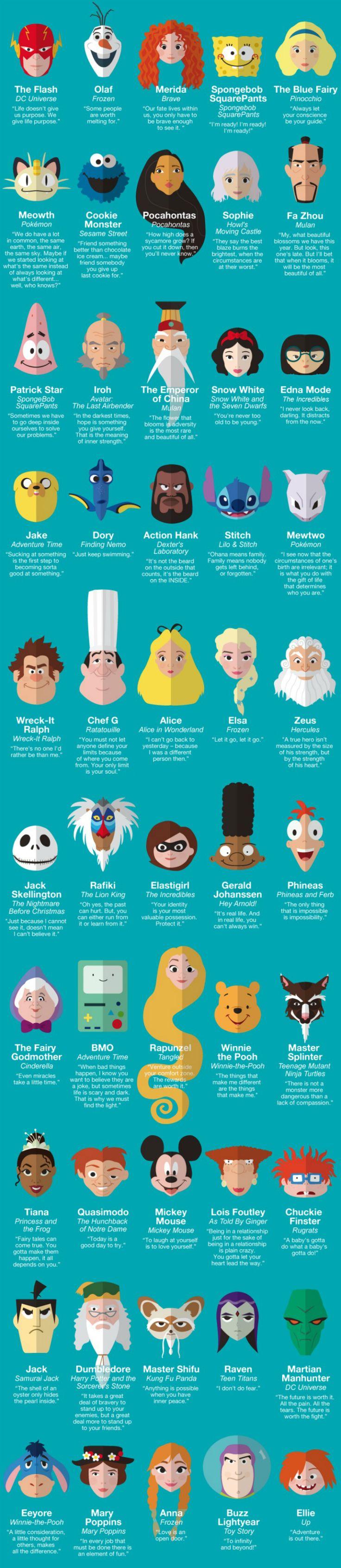 50 frases míticas de personajes de dibujos animados de toda la vida - Social Underground